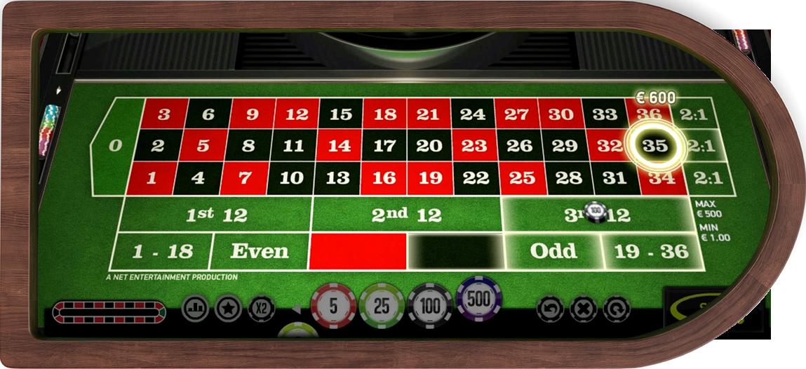Sayatan poker